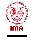 IMR, Gaziabad