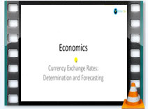 Introduction to Economics CFA Level 2