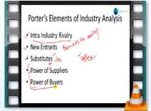 Porters Forces